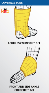 Achilles Wrap vs. Ankle Wrap
