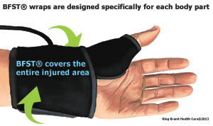 Covers the Entire Injured Area