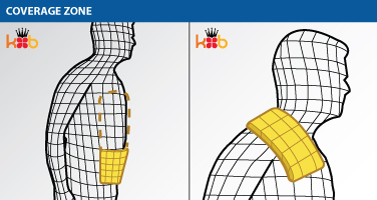 Alternate Coverage Zones for the King Brand ColdCure and BFST Back Wraps
