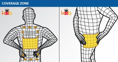King Brand Back/Hip ColdCure Wrap Coverage Areas