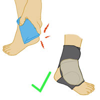 King Brand Ankle Ice Packs Comfort