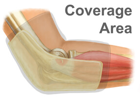 X-Ray Drawing of the King Brand Elbow ColdCure Wrap Coverage