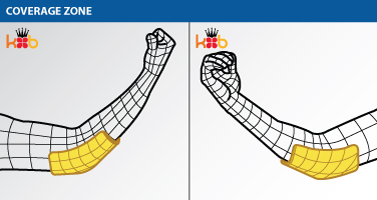 Wire Drawings of the ColdCure® Coverage Zones