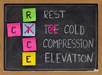 Rest, Cold, Compression, Elevation