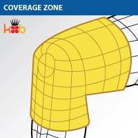 Coverage zone for meniscus injuries