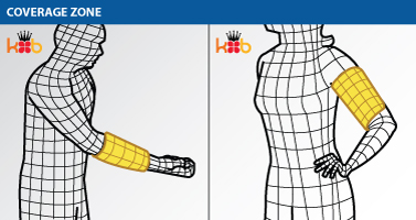 A Wire Drawing of Alternate Coverage Zones for the King Brand Leg Wraps
