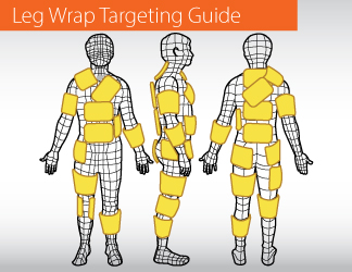 All Coverage Areas for the King Brand Leg Wraps