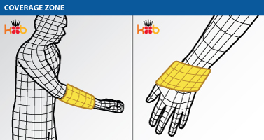 Leg/Wrist Wrap Coverage Zone