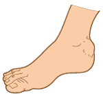 King Brand OS Trigonum Syndrome Ankle Signs