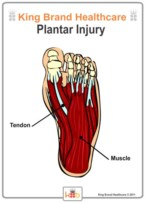 foot splint for plantar fasciitis