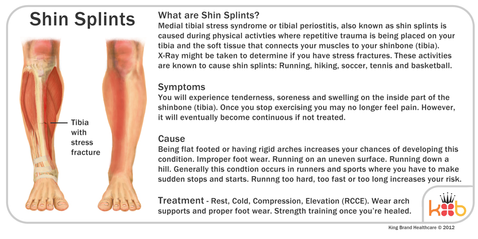 Shin Splints Information and Illustrations What Are They Symmptoms Cause and Treatment
