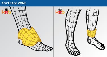 Ankle & Wrist Gel Coverage Zone