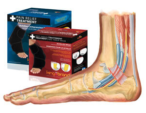 Tarsal Tunnel Syndrome Treatment