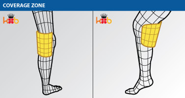 ColdCure Leg Coverage Zone
