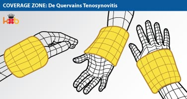 A wire drawing of the coverage zone a King Brand® Wrist Wrap would have for treating DeQuervains Tenosynovitis